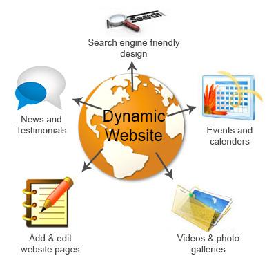 d5df867a98599 Website development company in Jaipur